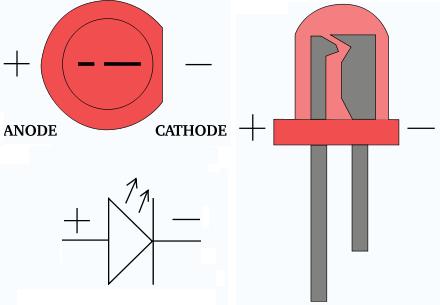 electronic led diagram